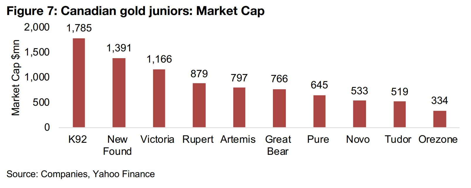 2) TSXV Juniors: Gold, silver and base metals