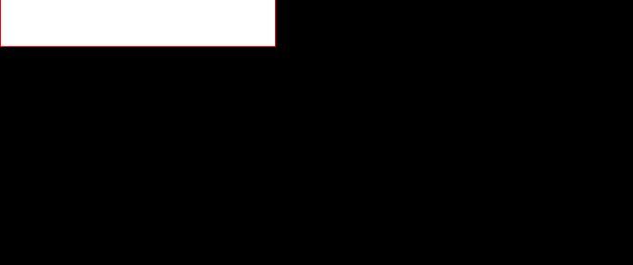 Potash Ridge Corporation graph