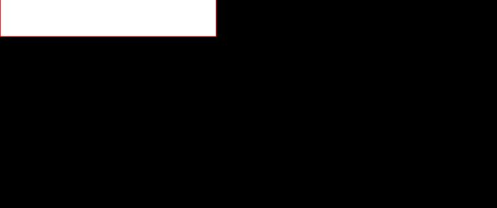 Rockcliff Copper Corporation graph